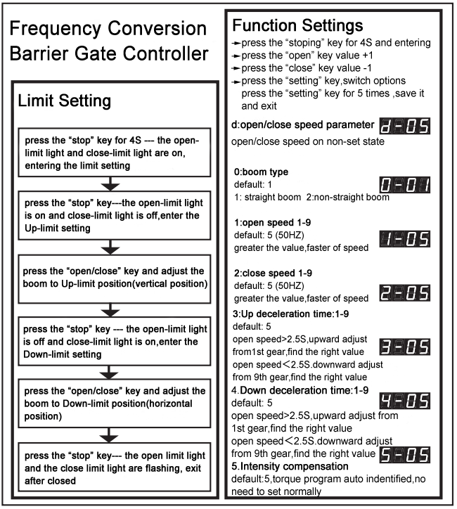 New Inverter Motor Vehicle Barrier Gate With Run Speed Adjustment